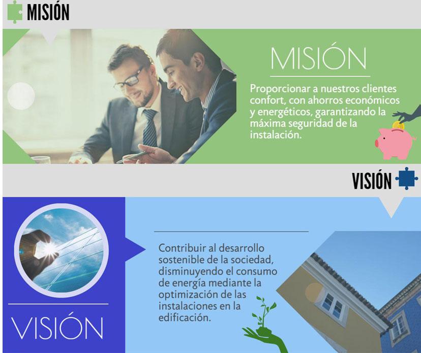 Misión y Visión de Grupo Remica